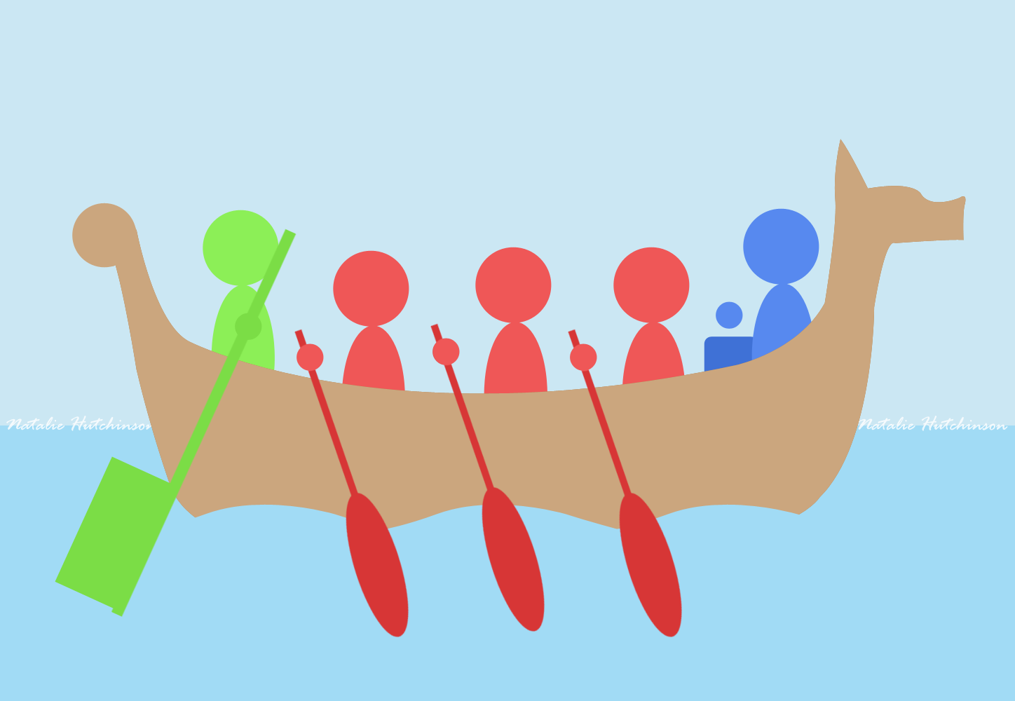 The Role Of An Interior Designer: Roles In Scrum Explored Using A Long Ship